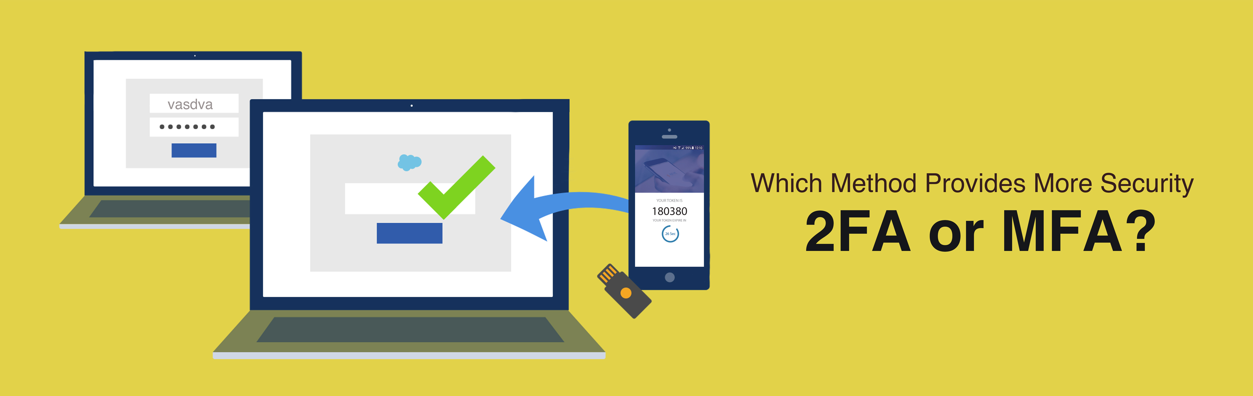 Which Method Provides More Security: 2FA or MFA